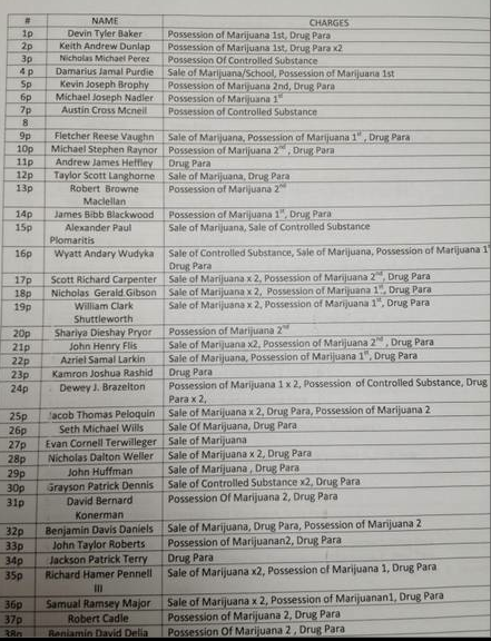 Page one of 74 arrested in Tuscaloosa